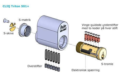 Eksplosionstegning-TC1660S-med-betegnelser