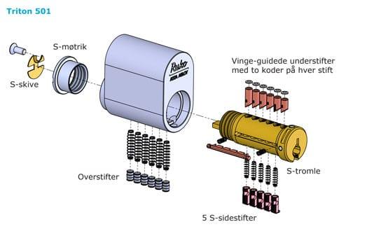 Eksplosionstegning-TH1660S-med-betegnelser