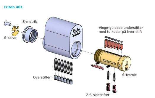 Eksplosionstegning-TS1660S-med-betegnelser